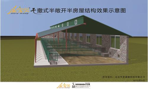 帐篷的设计基础结构图