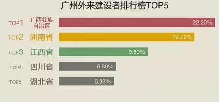 寿阳县外来人口数量多少_人口普查