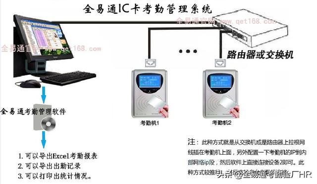 人脸安装指纹考勤机详细图解使用及操作设置说恶识别吧图片