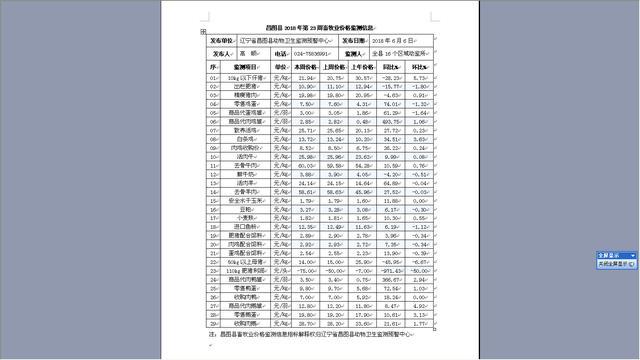 「昌图牧歌」辽宁省昌图县2018年6月6日第23周畜牧业价格监测预警