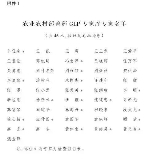 农业农村部公布兽药GLP和兽药GCP专家库258人大名单