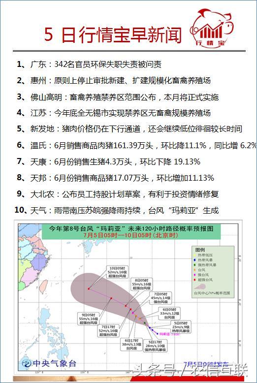 7月5日畜牧早新闻:佛山高明畜禽养殖禁养区范围公布,本月将实施