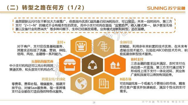 2019经济行业分析_2019经济工作定调,从三大 关键词 看环保