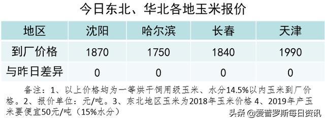 「原料」豆粕价格接近春节前底部,建议开始备货
