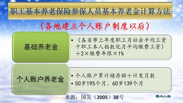 社保缴纳60%基数和缴纳5000元的农村养老保险,哪个更划算?