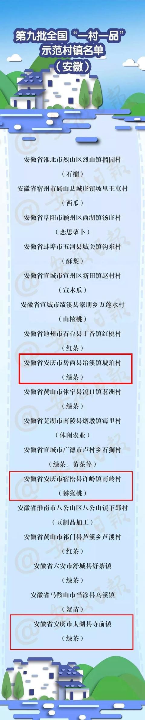 """安庆3地成""""一村一品""""全国示范,他们有哪些特产?"""