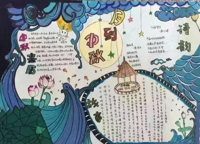 三年级中秋节手抄报图片怎么画图片