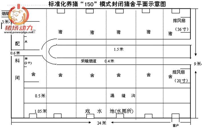 标准化养猪150模式猪舍建设及结构设计说明