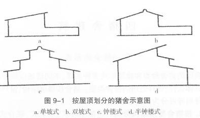 电路 电路图 电子 原理图 394_233