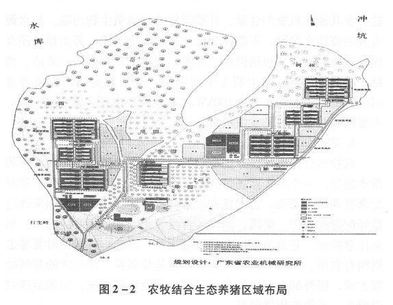 生态化养猪场示意图 (1)