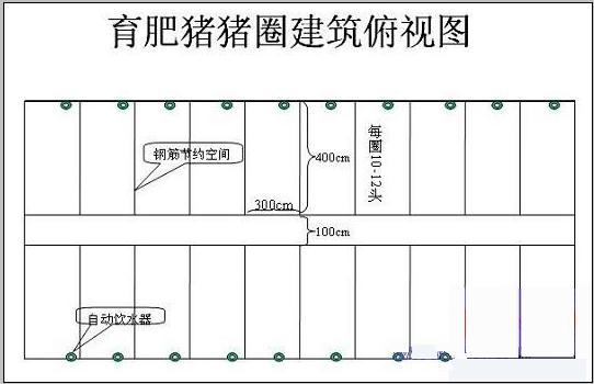 南方农村简易猪圈设计图