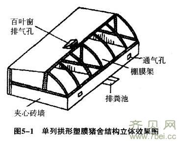 农村太阳能猪舍设计方案