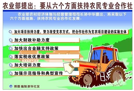 养殖频道 养殖业什么最赚钱  什么是农民专业合作社呢?