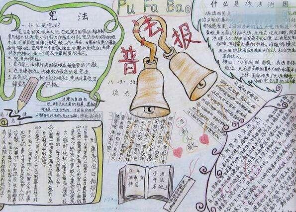 小学生国家宪法日手抄报图片