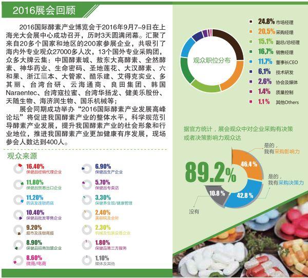 2017亚洲(上海)酵素品牌展览会(酵素协会)