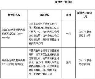 农业部批准兔出血症病毒杆状病毒载体灭活疫苗(BAC-VP60株)等2种兽药产...