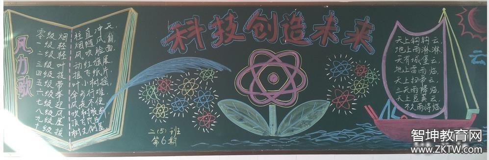 高中科技创新黑板报设计 高中科技创新黑板报图片图片