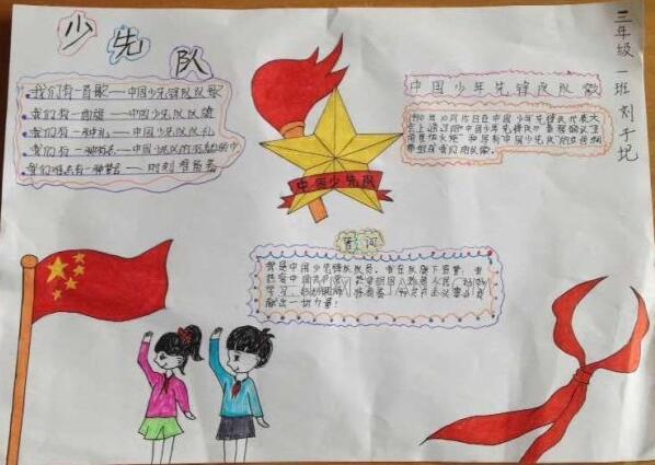 中国少年先锋队手抄报内容