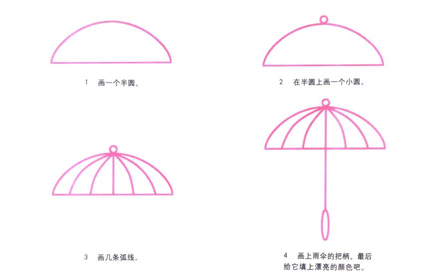 精致的雨伞简笔画图片