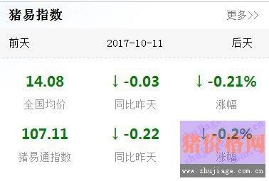 猪价行情持续走低,10月还有上涨的希望吗?
