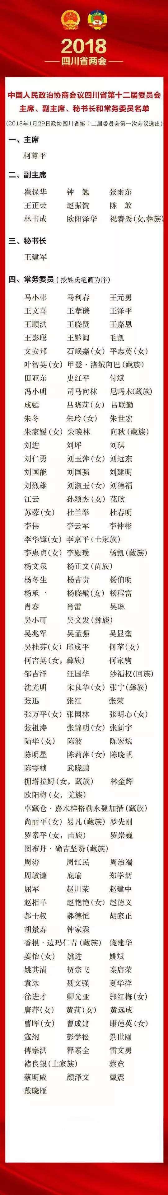 铁骑力士集团董事长雷文勇再次当选新一届四川省政协常务委员!