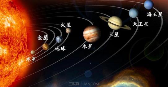 太阳系九大行星图片