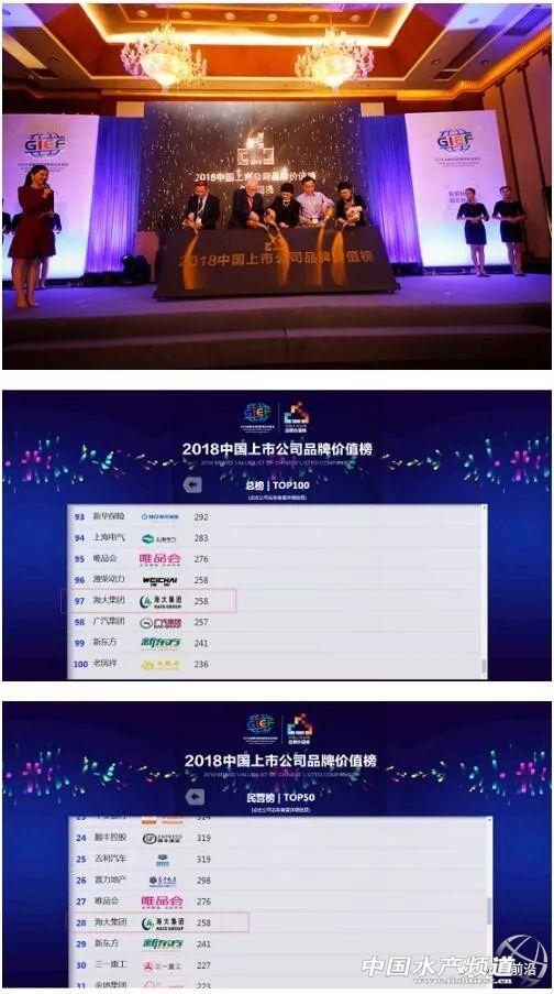 温氏、新希望、海大入2018中国上市公司品牌价值Top100