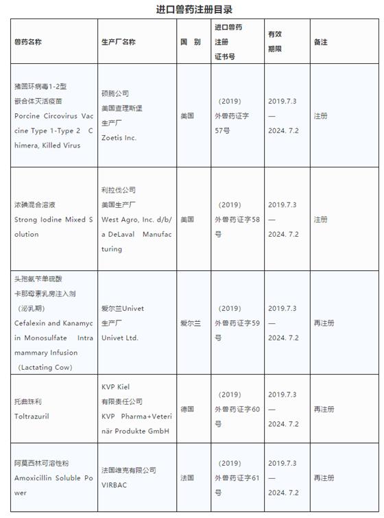 农业农村部第190号公告,批准硕腾公司等5家公司3种兽药在我国注册、3种再注册