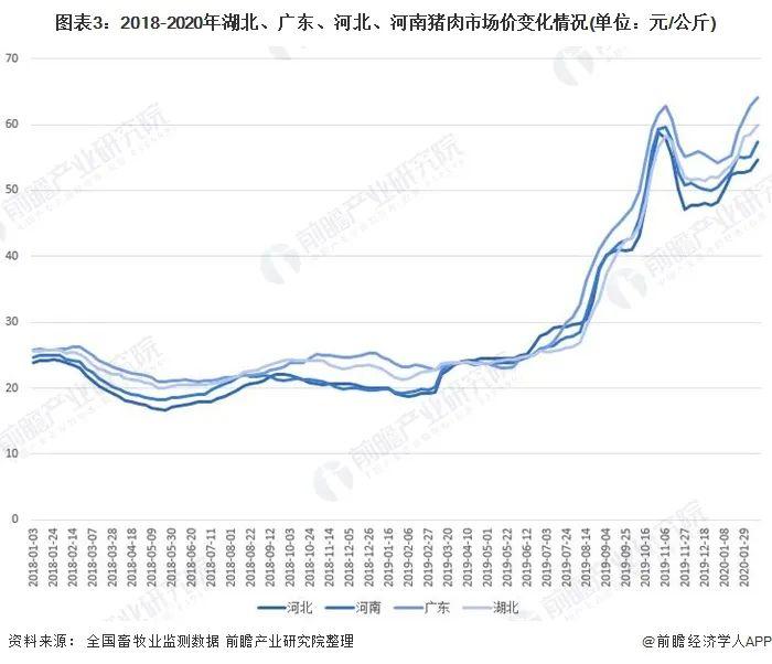 2020年疫情下中国猪肉市场预计全年进口量继续爆炸性增长