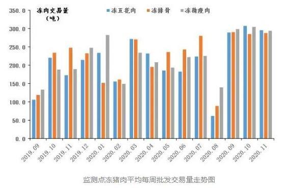 广东自繁自养头均盈利1538元,仔猪价格每头降至1106元