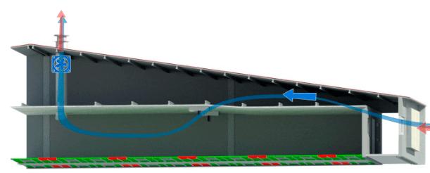猪场通风方面的创新:超压(推动系统)或低压(拉动系统)